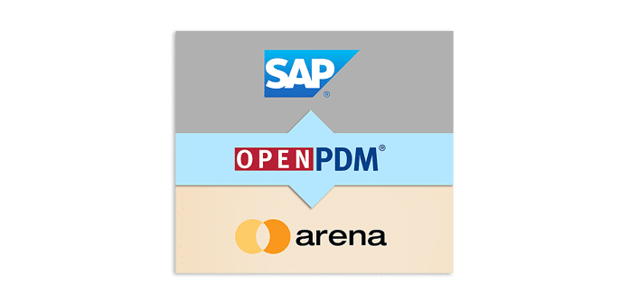 OpenPDM Connects for Arena PLM to Sap Integration