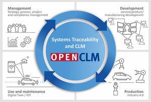 OpenCLM